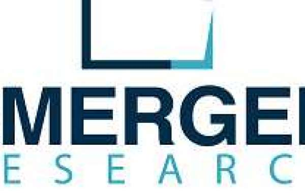 mHealth Market Growth, Forecast, Overview and Key Companies Analysis by 2028